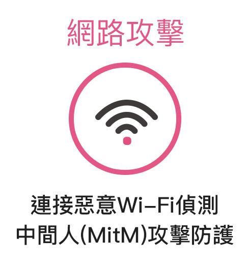 連接惡意Wi-Fi偵測 中間人(MitM)攻擊防護
